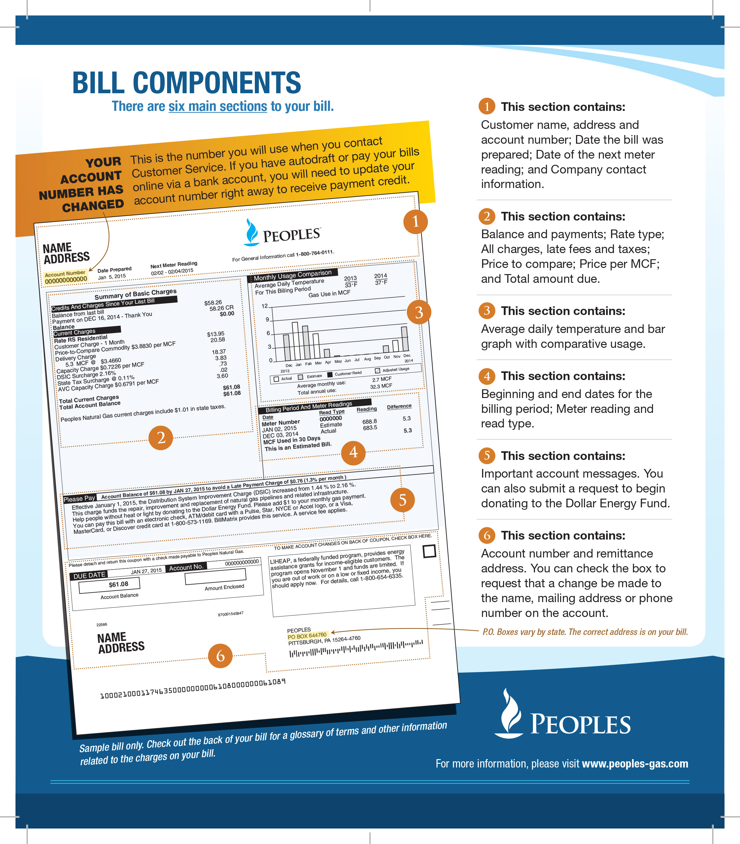 gas bill sample peoples natural account understand reading